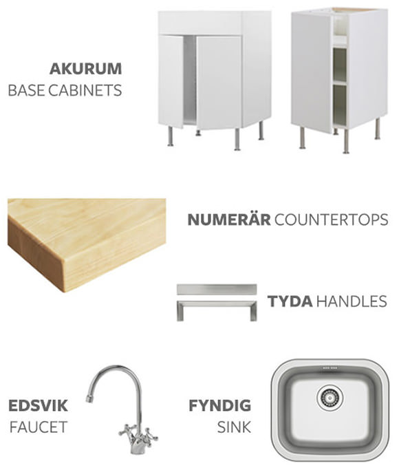 DIY IKEA Mini Kitchen Materials List